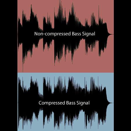 One-Knob Compression