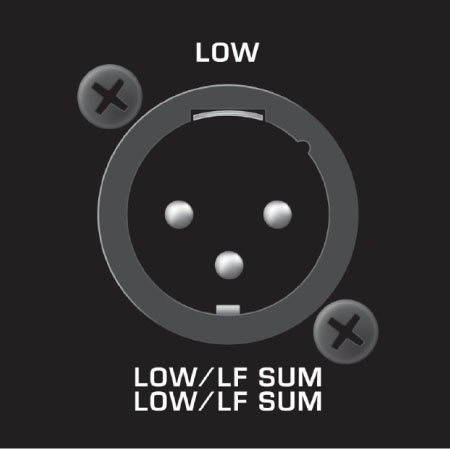 Low Sum Output