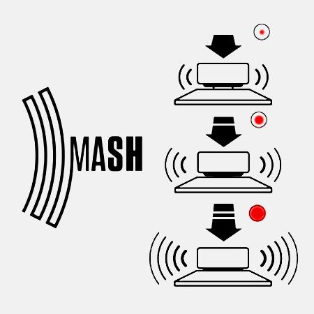 MASH – Heart of Innovation