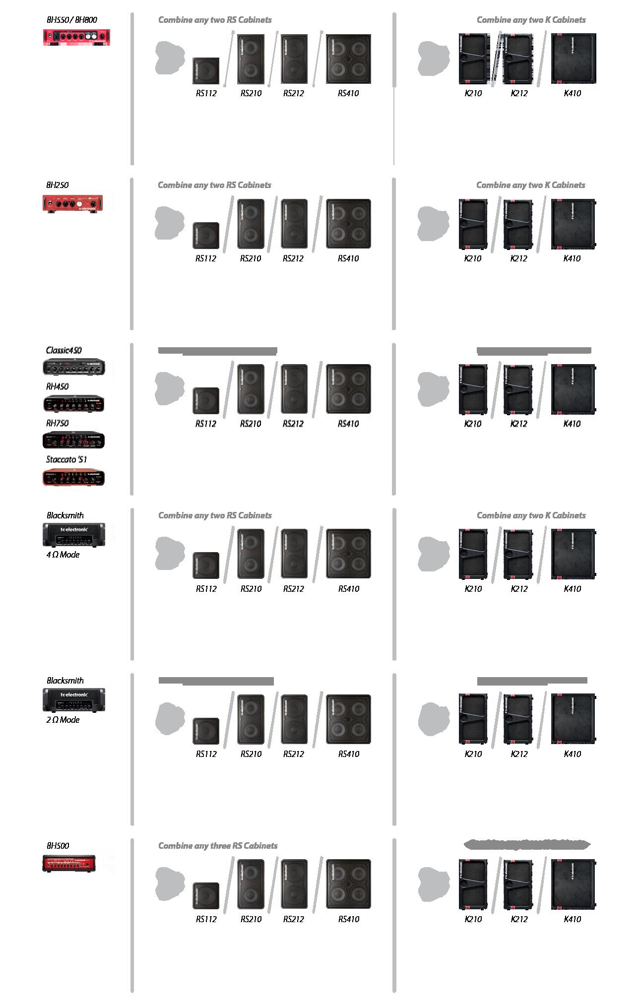Cabinet Configurations